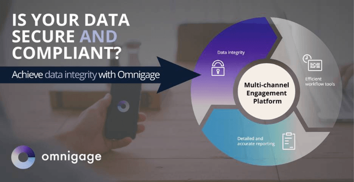 Elevating Multi-Channel Engagement Practices – Part 1: Data Integrity